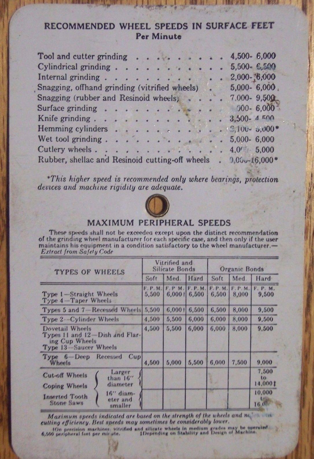 National Grinding Wheel, speed calculator, reverse (c1920).jpg