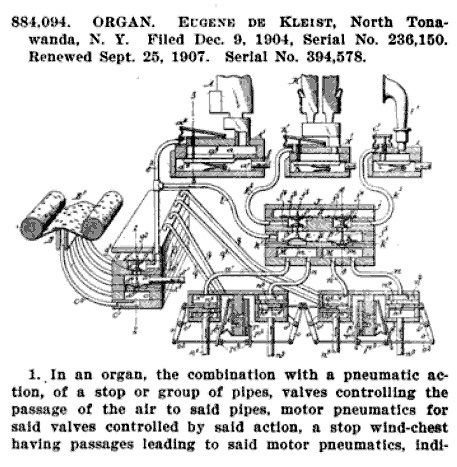 Organ patent of Eugene de Kleist (Official Gazette of the United States Patent Office p1330, 1904-12-09).jpg