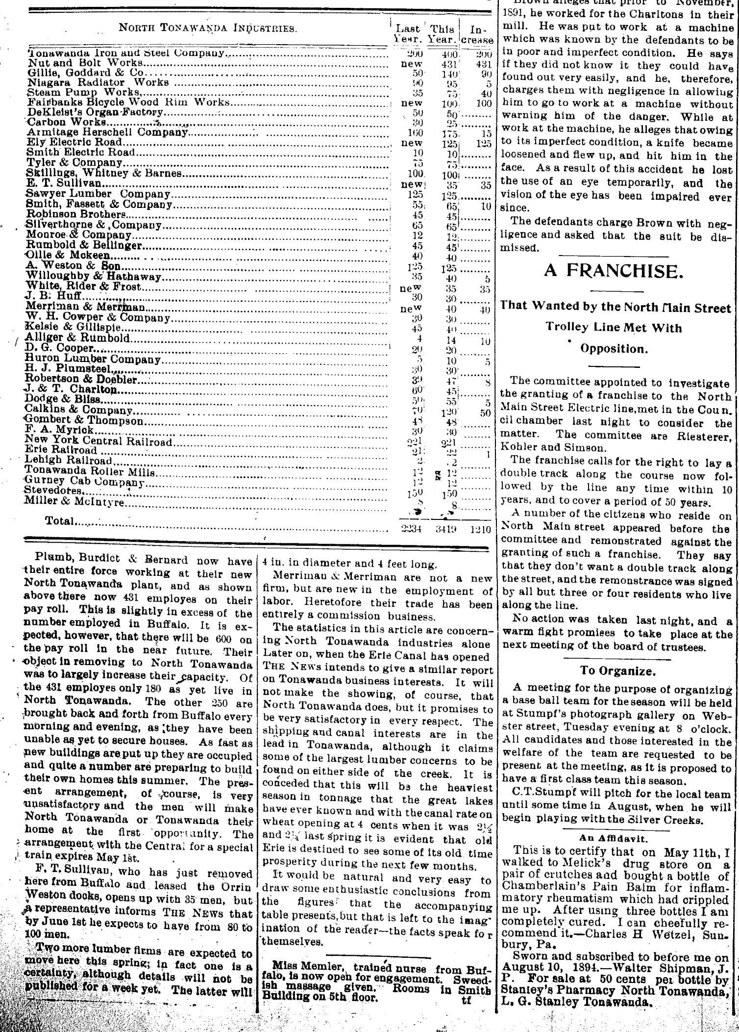 50 Percent Increase 2  - Industry - April 18 1896.jpg