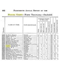 1900 deK, Annual Report on Factory Inspection, Volume 14 (New York State, Bureau of Factory Inspection).jpg